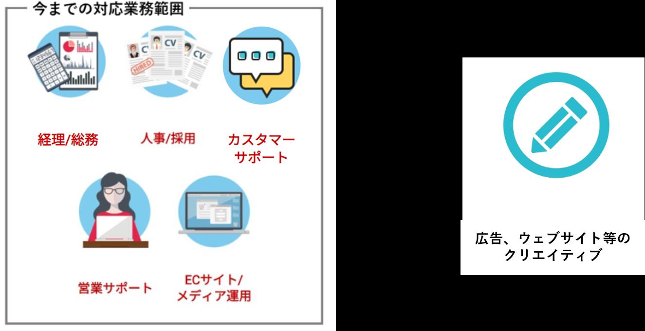 andspace業務範囲